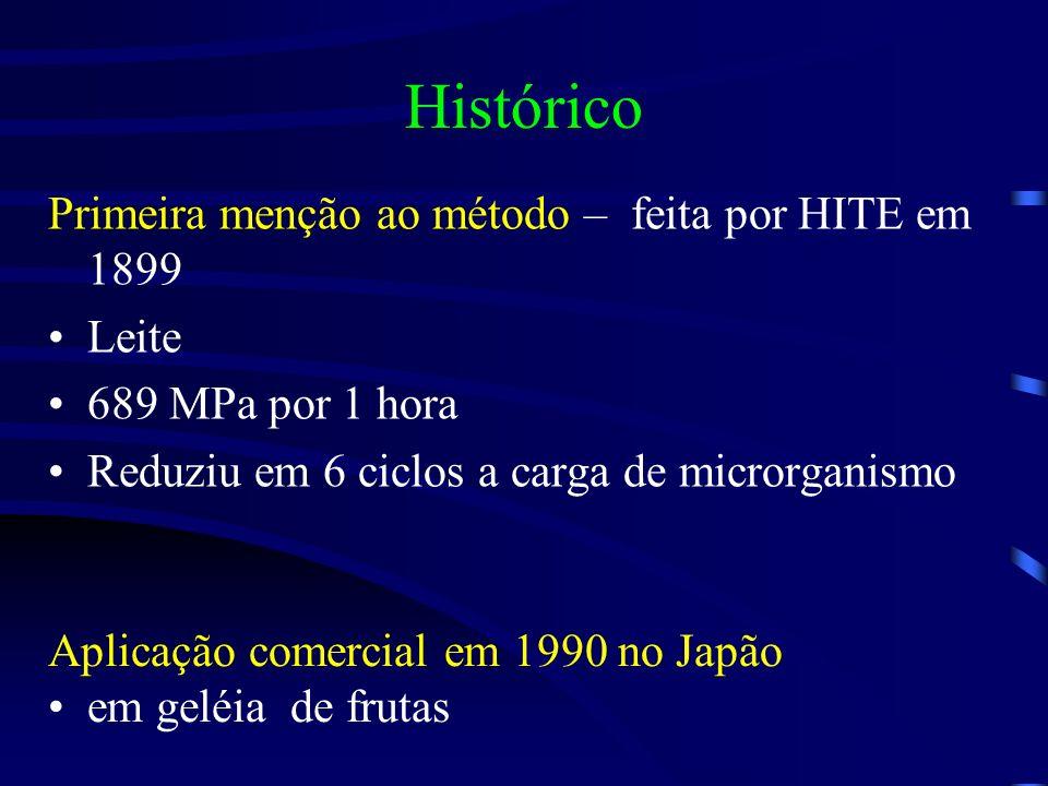 Histórico Primeira menção ao método – feita por HITE em 1899 Leite 689 MPa por 1 hora Reduziu em 6 ciclos a carga de microrganismo Aplicação comercial