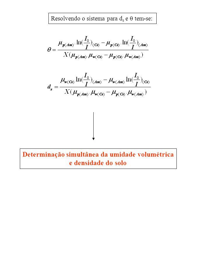 Resolvendo o sistema para d s e tem-se: Determinação simultânea da umidade volumétrica e densidade do solo