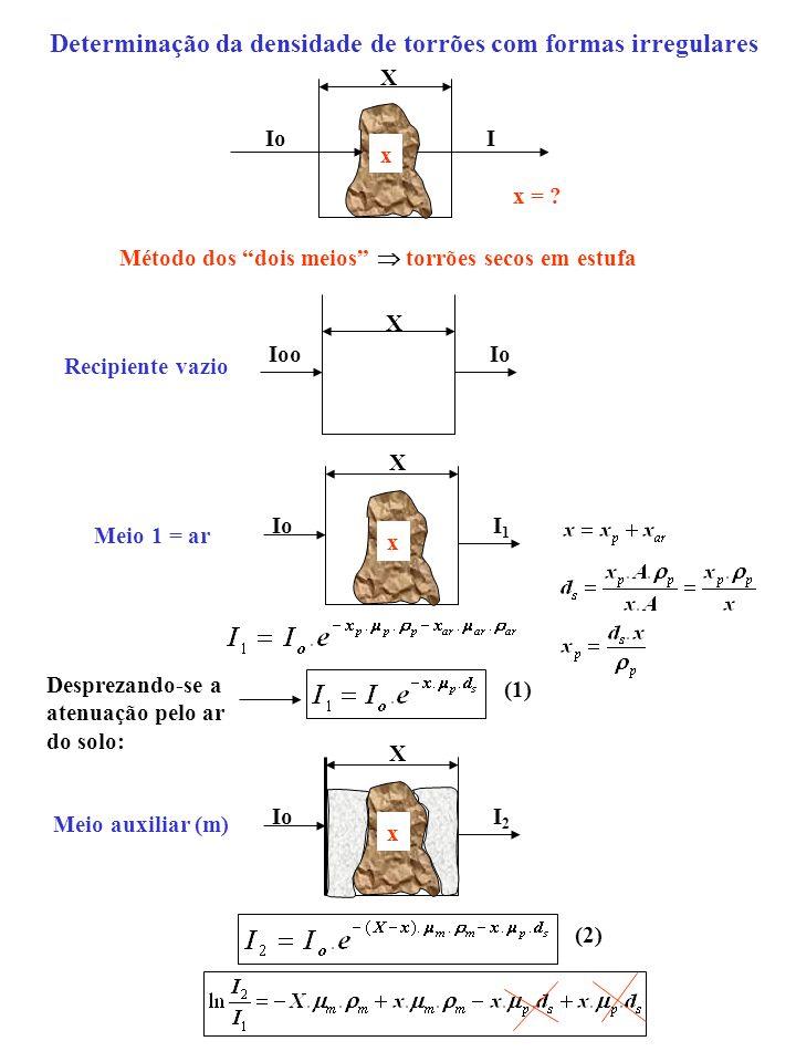 Determinação da densidade de torrões com formas irregulares X IoI x x = .