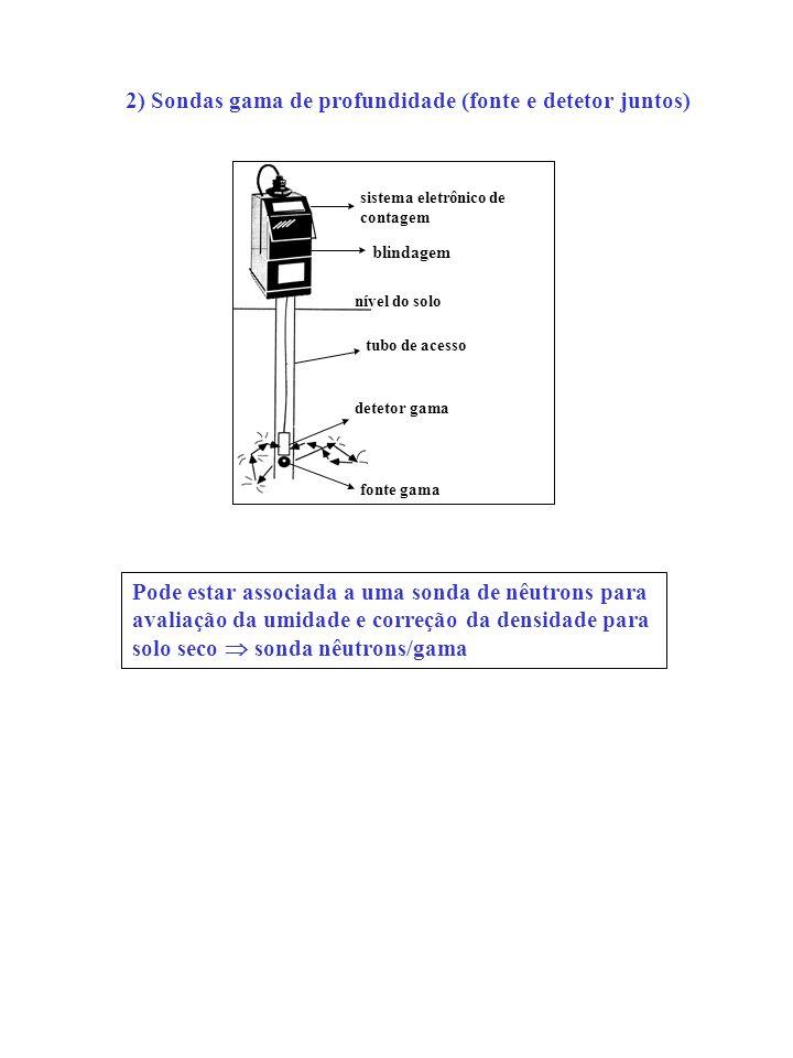 2) Sondas gama de profundidade (fonte e detetor juntos) tubo de acesso detetor gama fonte gama sistema eletrônico de contagem nível do solo blindagem Pode estar associada a uma sonda de nêutrons para avaliação da umidade e correção da densidade para solo seco sonda nêutrons/gama