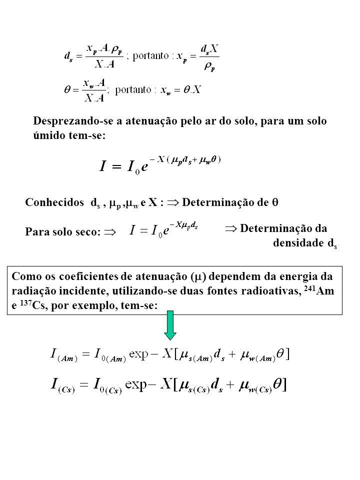 Desprezando-se a atenuação pelo ar do solo, para um solo úmido tem-se: Como os coeficientes de atenuação ( dependem da energia da radiação incidente, utilizando-se duas fontes radioativas, 241 Am e 137 Cs, por exemplo, tem-se: Para solo seco: Determinação da densidade d s Conhecidos d s, p, w e X : Determinação de