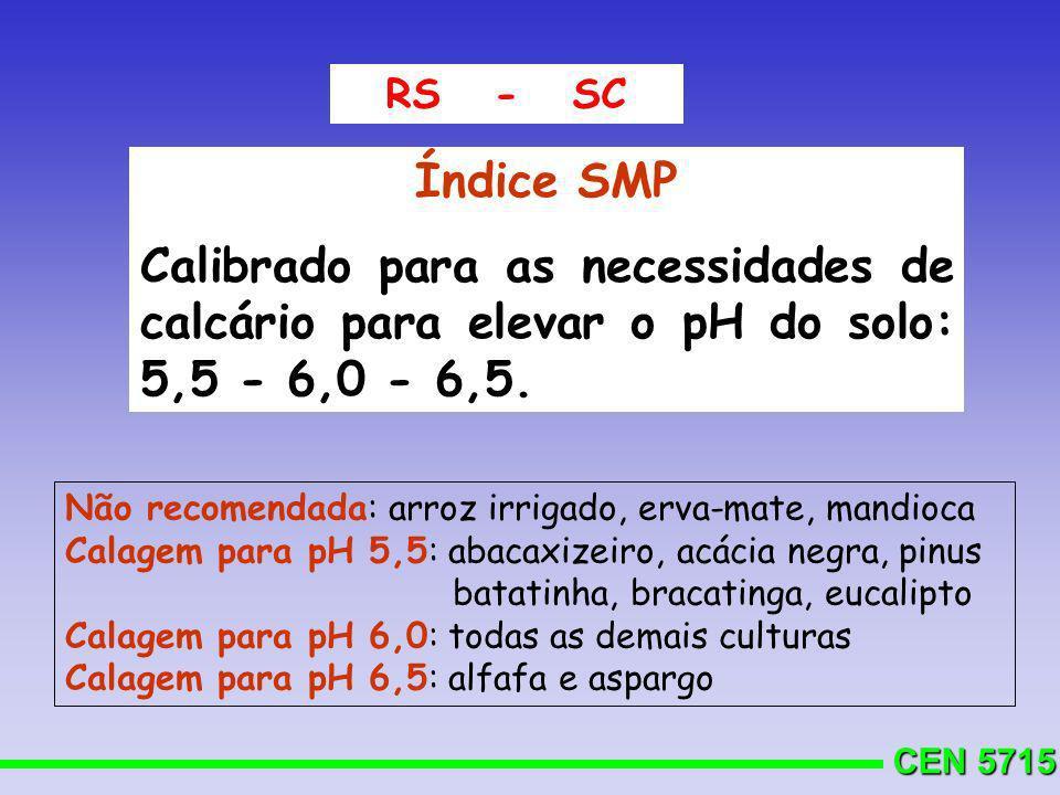 CEN 5715 RS - SC Índice SMP Calibrado para as necessidades de calcário para elevar o pH do solo: 5,5 - 6,0 - 6,5. Não recomendada: arroz irrigado, erv
