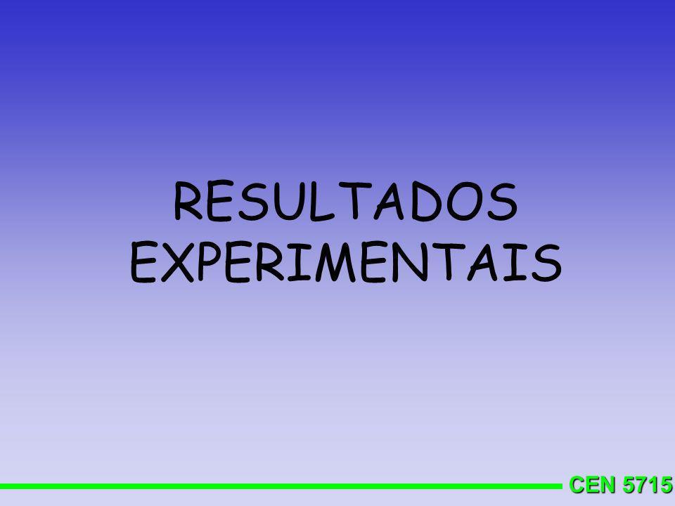 CEN 5715 RESULTADOS EXPERIMENTAIS