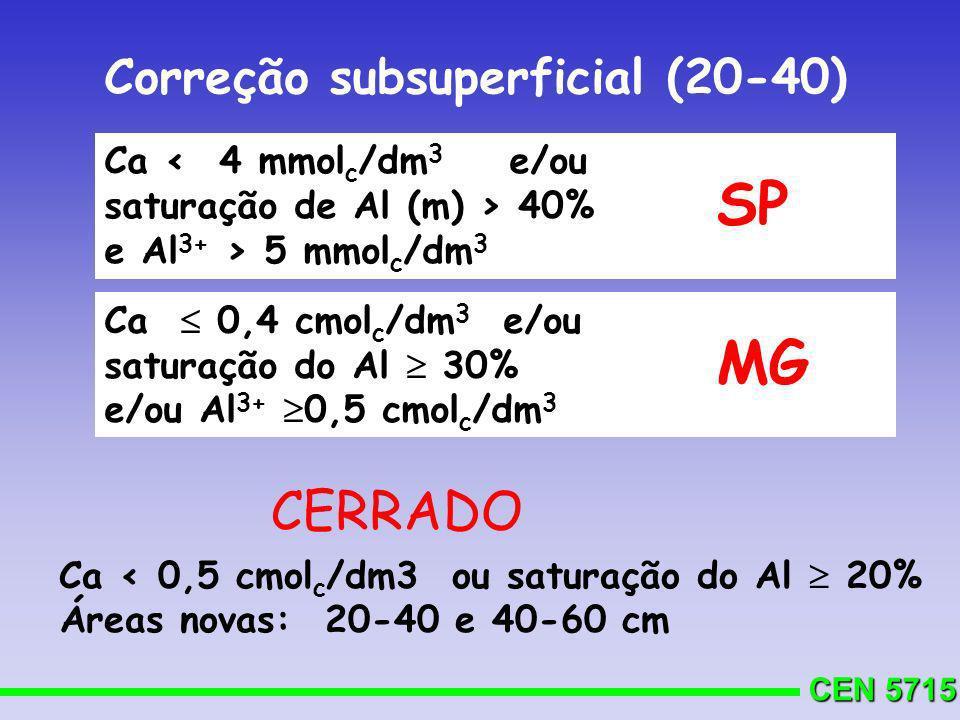 CEN 5715 Correção subsuperficial (20-40) Ca < 4 mmol c /dm 3 e/ou saturação de Al (m) > 40% e Al 3+ > 5 mmol c /dm 3 Ca 0,4 cmol c /dm 3 e/ou saturaçã