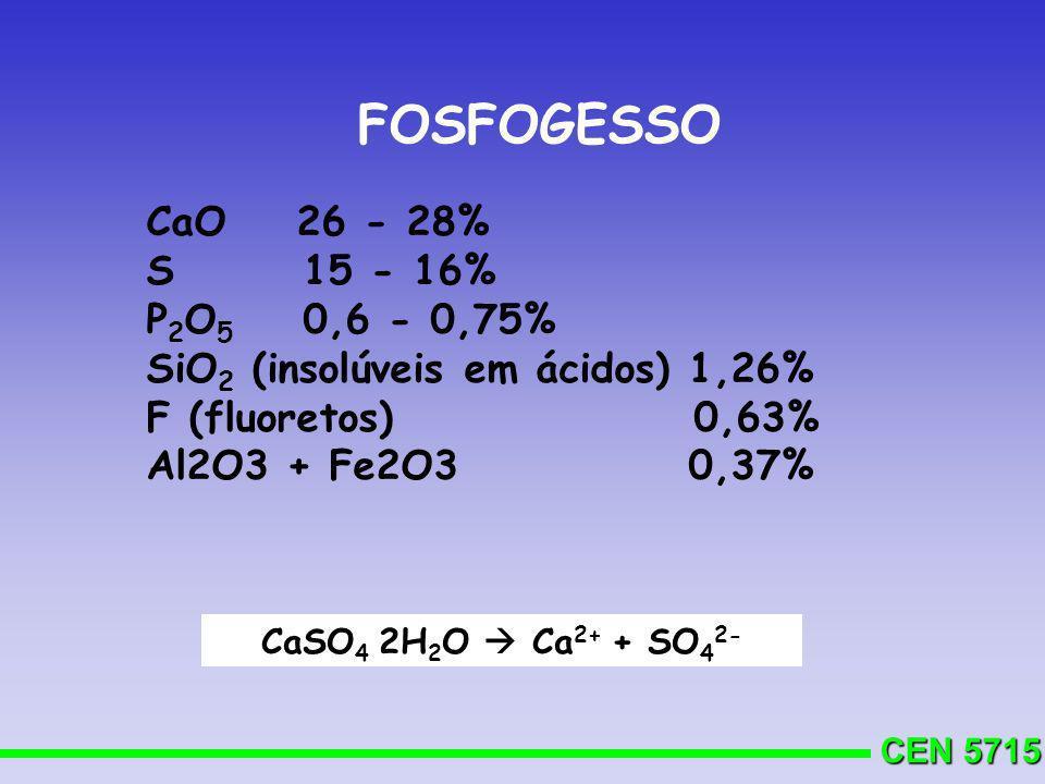 CEN 5715 FOSFOGESSO CaO 26 - 28% S 15 - 16% P 2 O 5 0,6 - 0,75% SiO 2 (insolúveis em ácidos) 1,26% F (fluoretos) 0,63% Al2O3 + Fe2O3 0,37% CaSO 4 2H 2