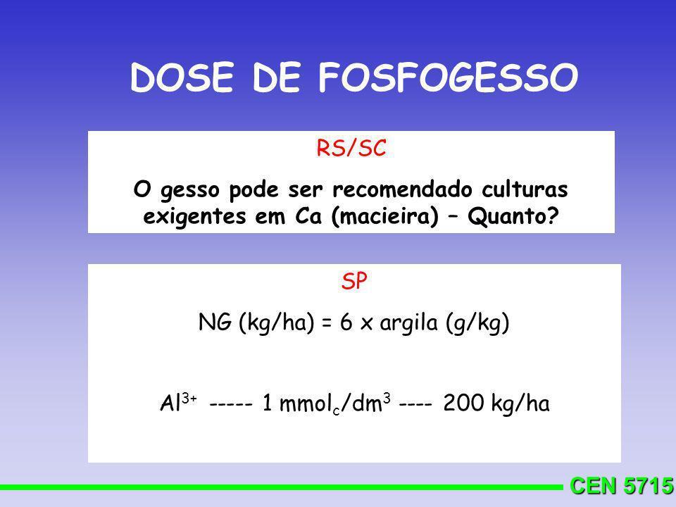 CEN 5715 RS/SC O gesso pode ser recomendado culturas exigentes em Ca (macieira) – Quanto? SP NG (kg/ha) = 6 x argila (g/kg) Al 3+ ----- 1 mmol c /dm 3