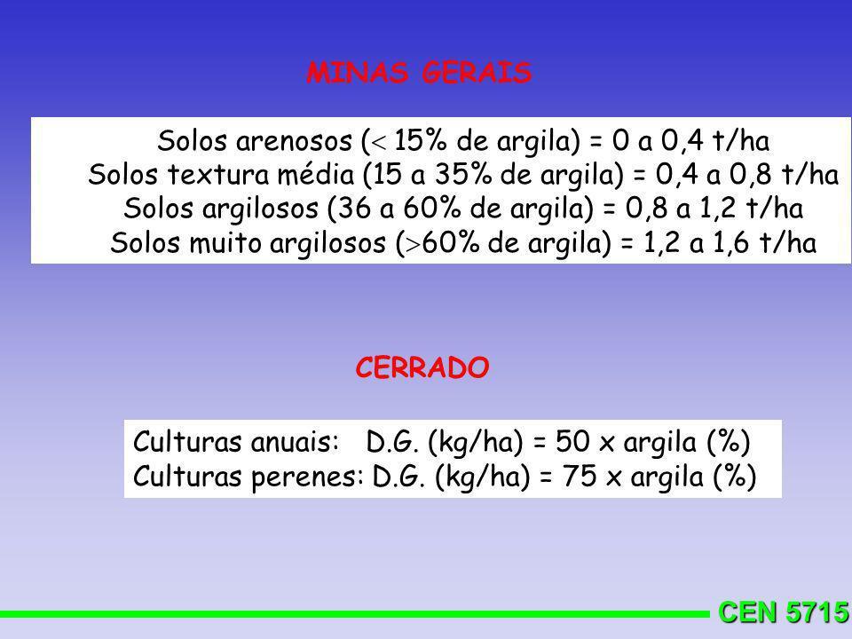 CEN 5715 Solos arenosos ( 15% de argila) = 0 a 0,4 t/ha Solos textura média (15 a 35% de argila) = 0,4 a 0,8 t/ha Solos argilosos (36 a 60% de argila)