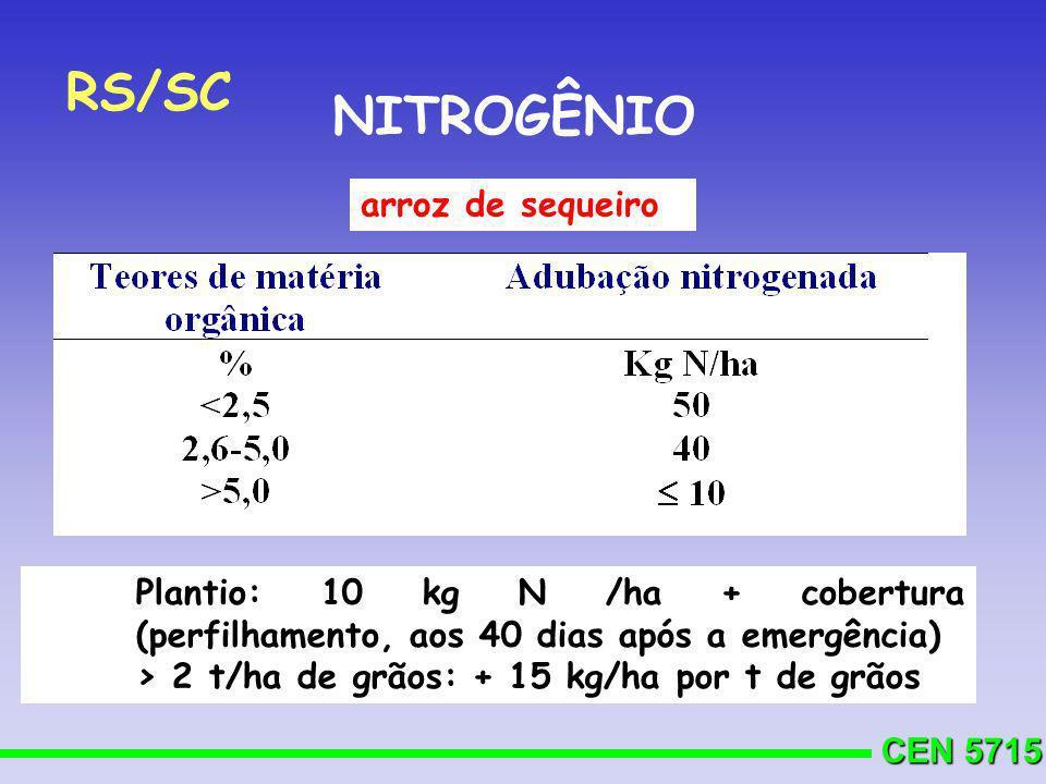 CEN 5715 NITROGÊNIO arroz de sequeiro Plantio: 10 kg N /ha + cobertura (perfilhamento, aos 40 dias após a emergência) > 2 t/ha de grãos: + 15 kg/ha po