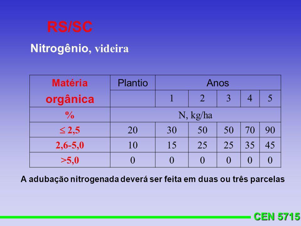CEN 5715 Nitrogênio, videira Matéria orgânica PlantioAnos 12345 %N, kg/ha 2,5 203050 7090 2,6-5,0101525 3545 >5,0000000 A adubação nitrogenada deverá