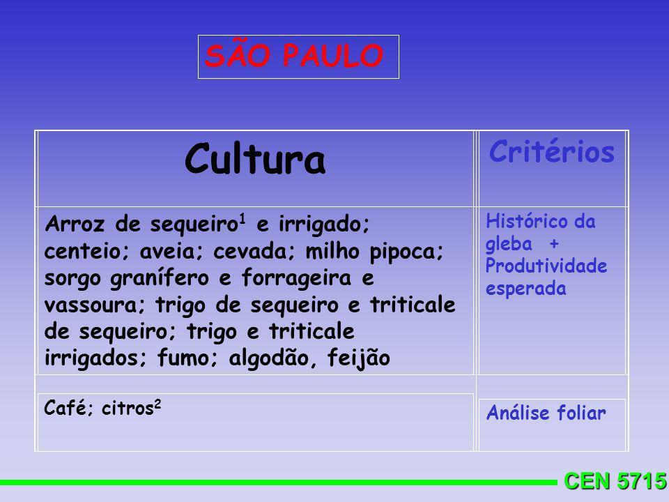 CEN 5715 Cultura Critérios Arroz de sequeiro 1 e irrigado; centeio; aveia; cevada; milho pipoca; sorgo granífero e forrageira e vassoura; trigo de seq