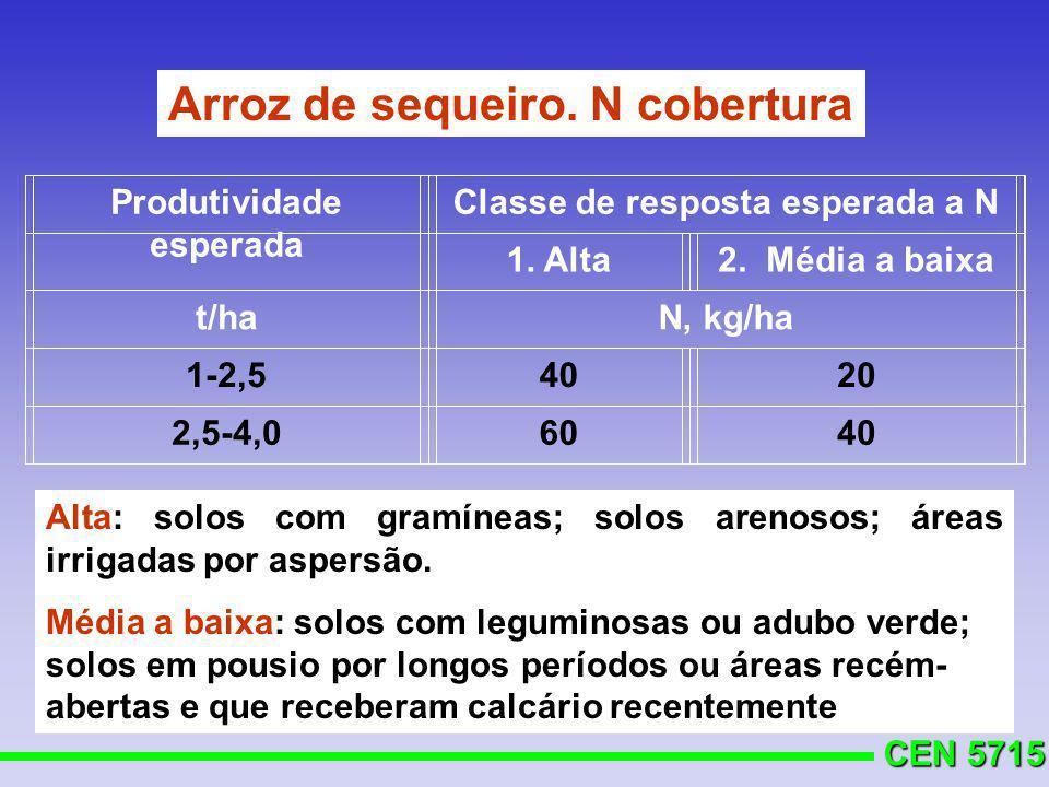 CEN 5715 Produtividade esperada Classe de resposta esperada a N 1. Alta2. Média a baixa t/haN, kg/ha 1-2,54020 2,5-4,06040 Arroz de sequeiro. N cobert