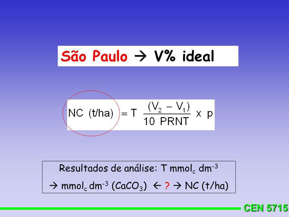 CEN 5715 São Paulo V% ideal Resultados de análise: T mmol c dm -3 mmol c dm -3 (CaCO 3 ) ? NC (t/ha)