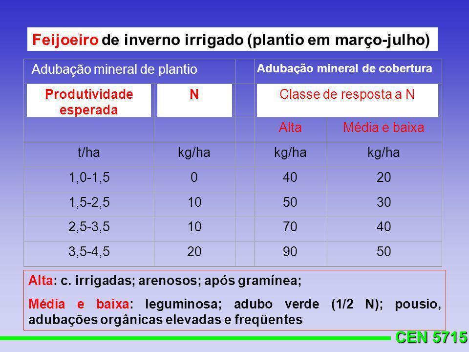 CEN 5715 Adubação mineral de plantio Adubação mineral de cobertura Produtividade esperada N Classe de resposta a N AltaMédia e baixa t/hakg/ha 1,0-1,5
