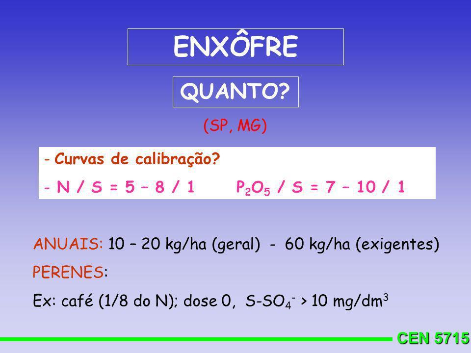 CEN 5715 ENXÔFRE - Curvas de calibração? - N / S = 5 – 8 / 1 P 2 O 5 / S = 7 – 10 / 1 ANUAIS: 10 – 20 kg/ha (geral) - 60 kg/ha (exigentes) PERENES: Ex