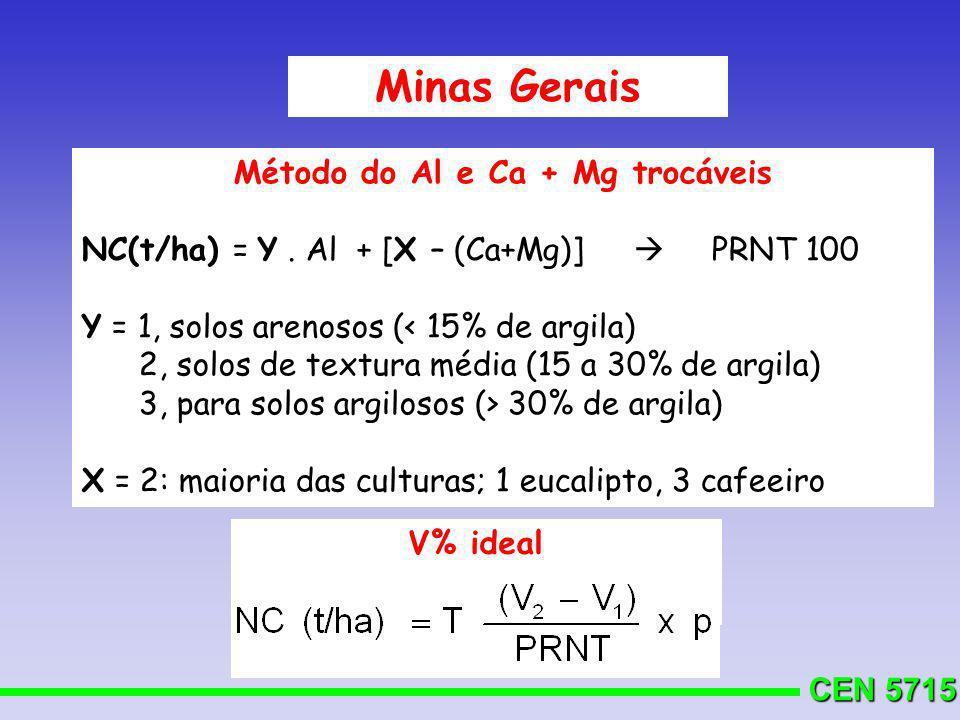 CEN 5715 Método do Al e Ca + Mg trocáveis NC(t/ha) = Y. Al + [X – (Ca+Mg)] PRNT 100 Y = 1, solos arenosos (< 15% de argila) 2, solos de textura média
