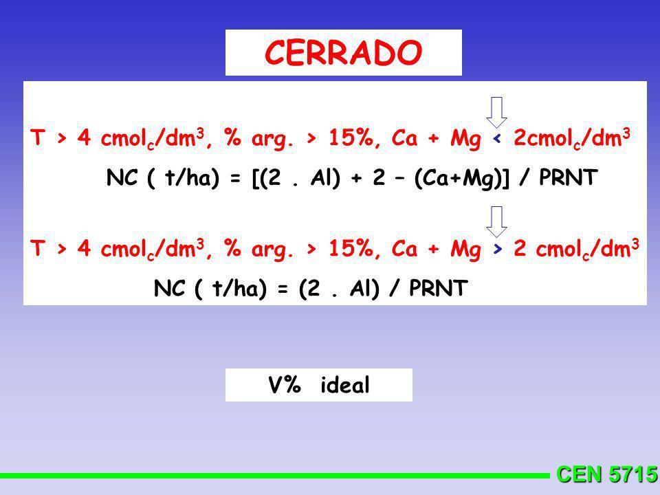 CEN 5715 CERRADO T > 4 cmol c /dm 3, % arg. > 15%, Ca + Mg < 2cmol c /dm 3 NC ( t/ha) = [(2. Al) + 2 – (Ca+Mg)] / PRNT T > 4 cmol c /dm 3, % arg. > 15