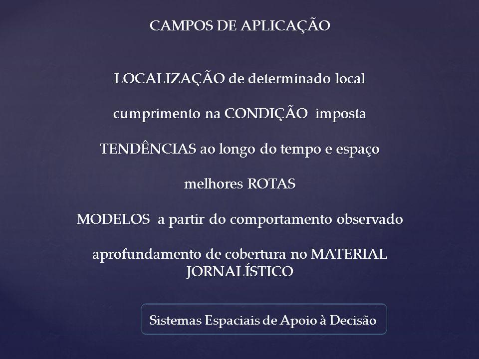 CAMPOS DE APLICAÇÃO LOCALIZAÇÃO de determinado local cumprimento na CONDIÇÃO imposta TENDÊNCIAS ao longo do tempo e espaço melhores ROTAS MODELOS a pa