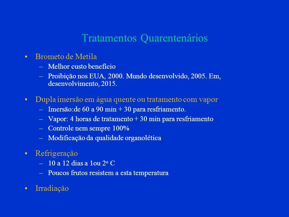 Tratamentos Quarentenários Brometo de Metila –Melhor custo benefício –Proibição nos EUA, 2000. Mundo desenvolvido, 2005. Em, desenvolvimento, 2015. Du