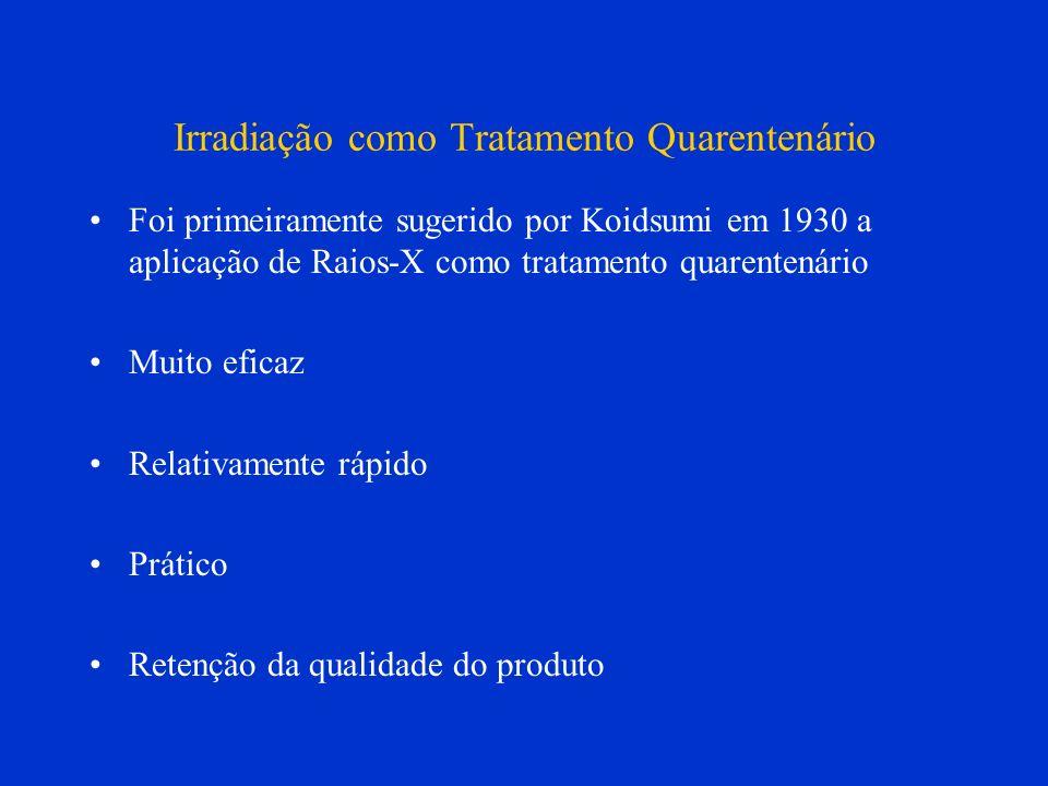 Irradiação como Tratamento Quarentenário Foi primeiramente sugerido por Koidsumi em 1930 a aplicação de Raios-X como tratamento quarentenário Muito ef
