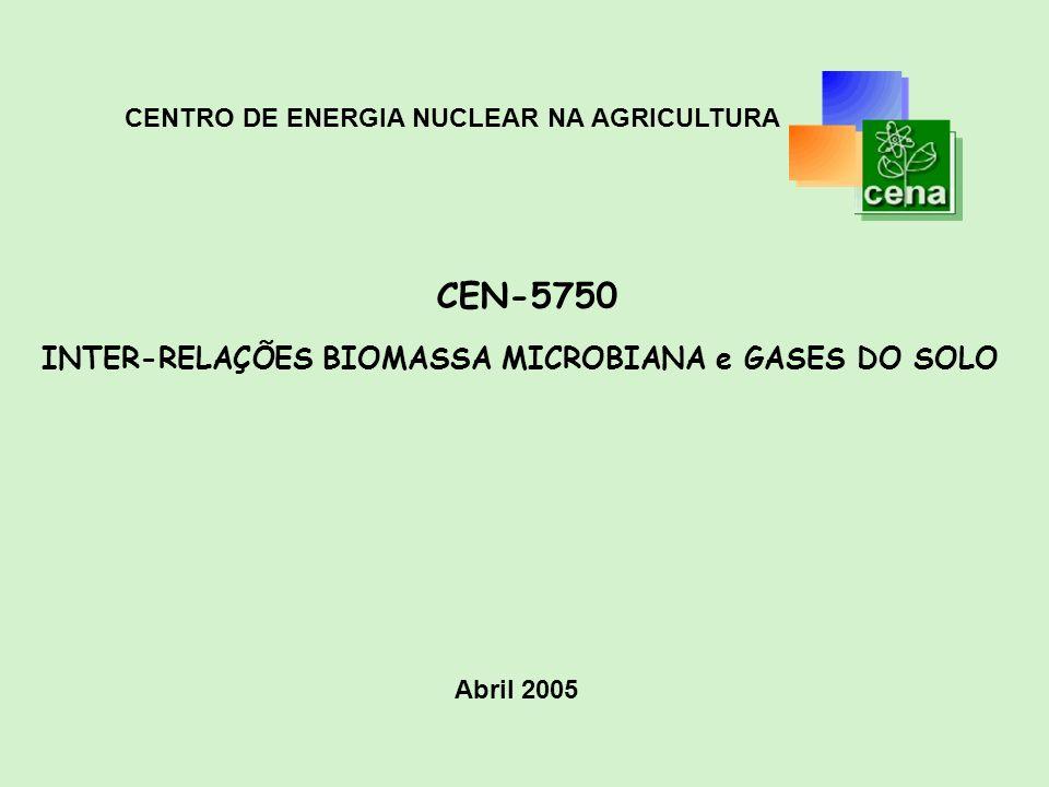 INTER-RELAÇÕES BIOMASSA MICROBIANA e GASES DO SOLO CEN-5750 CENTRO DE ENERGIA NUCLEAR NA AGRICULTURA Abril 2005