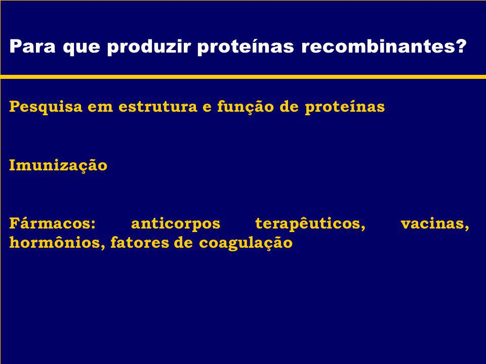 Fator VIII da imunoglobulina recombinante Interferon α Insulina