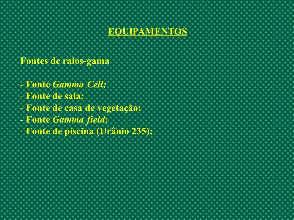 EQUIPAMENTOS Fontes de raios-gama - Fonte Gamma Cell; - Fonte de sala; - Fonte de casa de vegetação; - Fonte Gamma field; - Fonte de piscina (Urânio 2