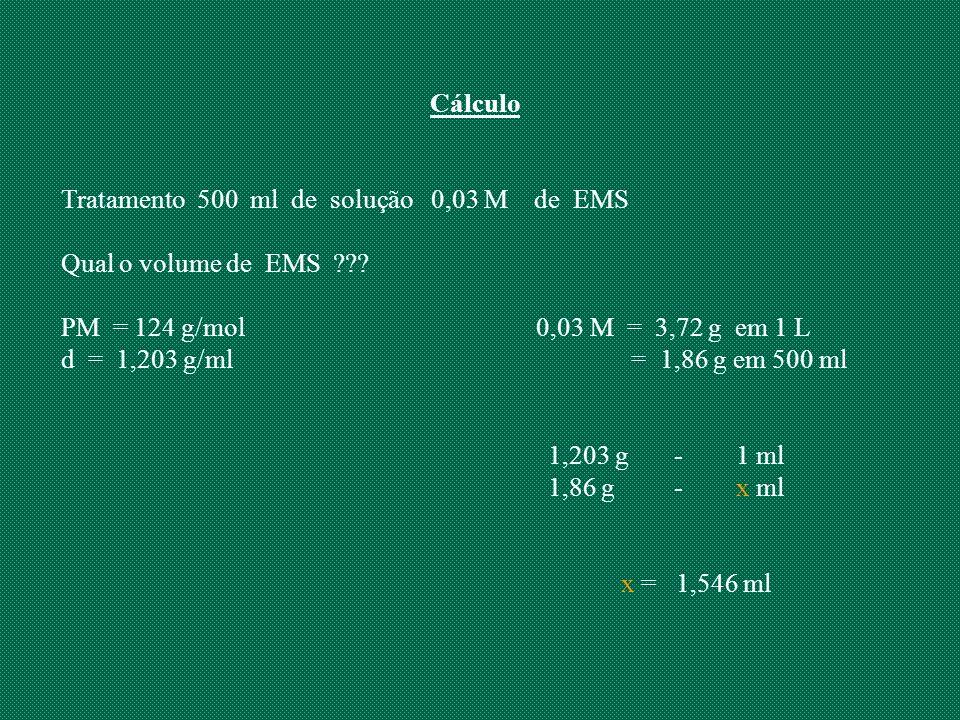 Cálculo Tratamento 500 ml de solução 0,03 M de EMS Qual o volume de EMS ??? PM = 124 g/mol 0,03 M = 3,72 g em 1 L d = 1,203 g/ml = 1,86 g em 500 ml 1,
