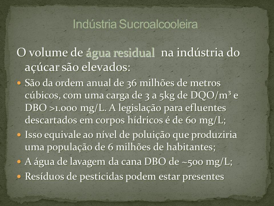 O volume de água residual na indústria do açúcar são elevados: São da ordem anual de 36 milhões de metros cúbicos, com uma carga de 3 a 5kg de DQO/m³