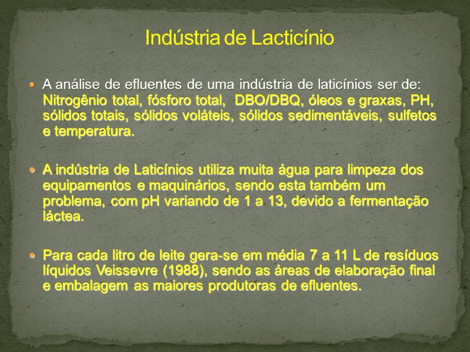 A análise de efluentes de uma indústria de laticínios ser de: Nitrogênio total, fósforo total, DBO/DBQ, óleos e graxas, PH, sólidos totais, sólidos vo