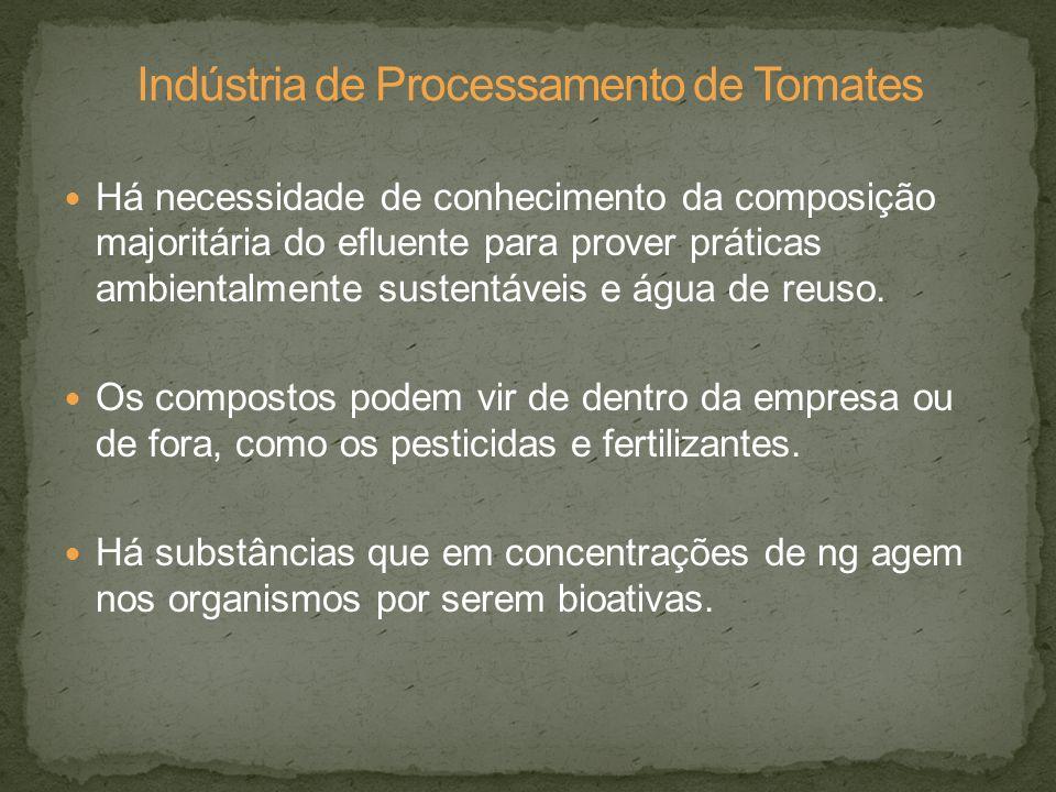 Há necessidade de conhecimento da composição majoritária do efluente para prover práticas ambientalmente sustentáveis e água de reuso. Os compostos po