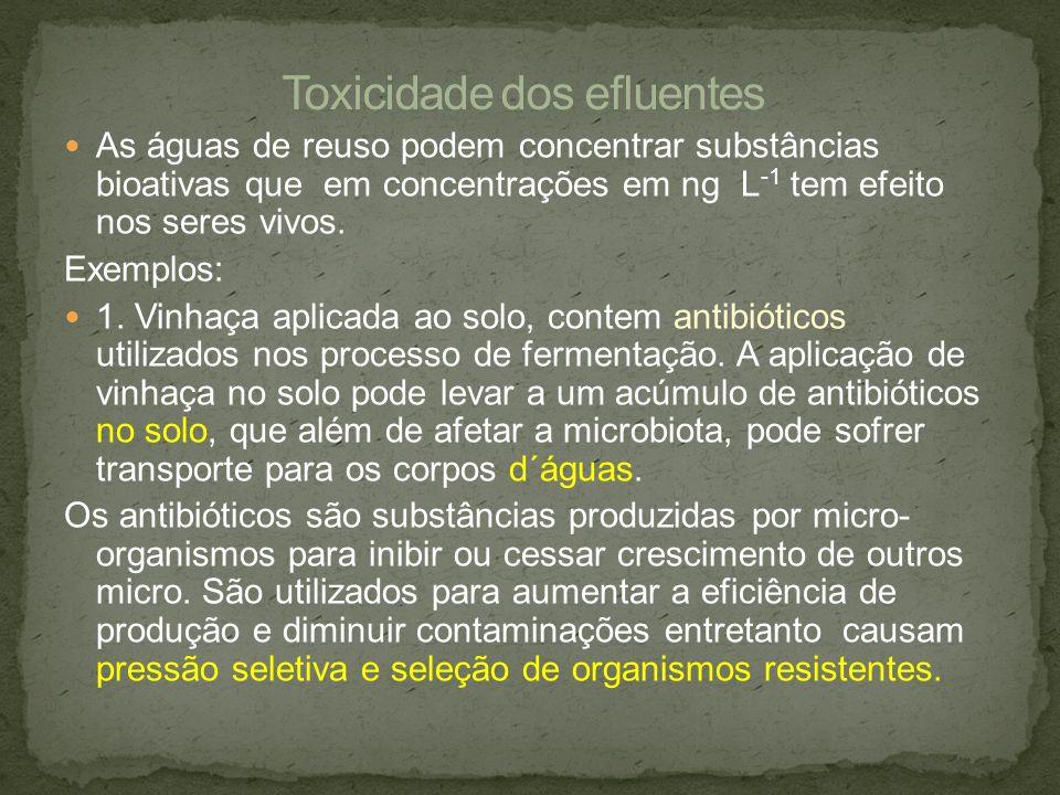 As águas de reuso podem concentrar substâncias bioativas que em concentrações em ng L -1 tem efeito nos seres vivos. Exemplos: 1. Vinhaça aplicada ao