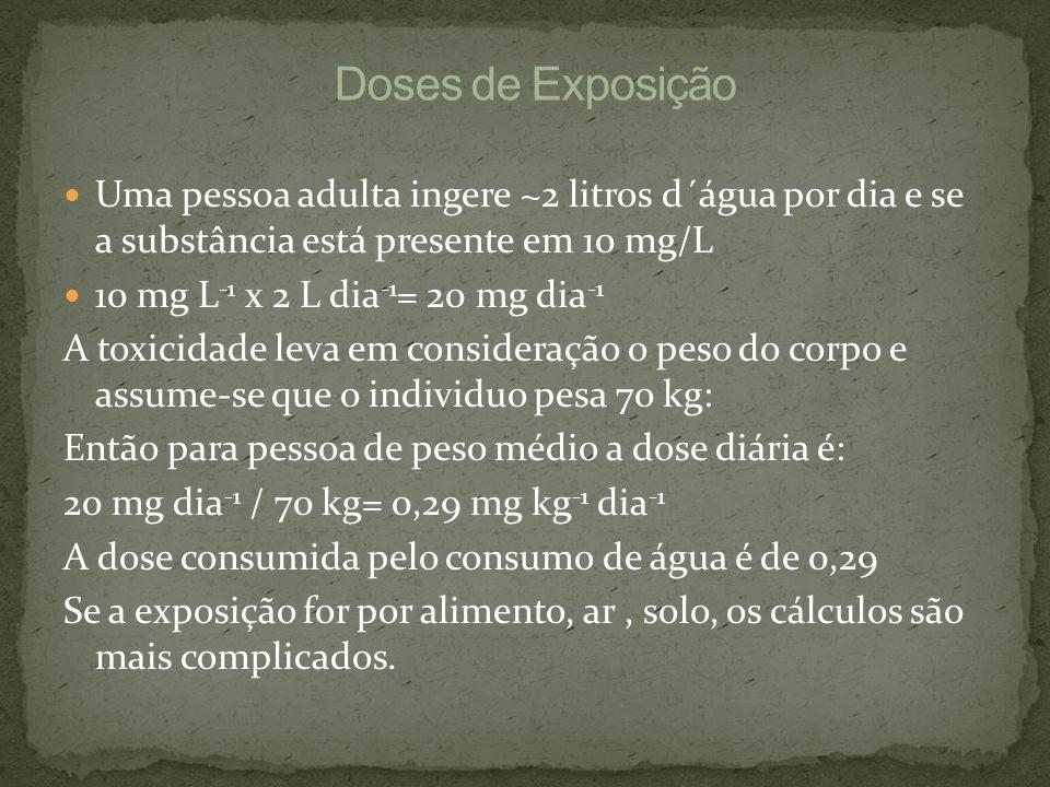 Uma pessoa adulta ingere ~2 litros d´água por dia e se a substância está presente em 10 mg/L 10 mg L -1 x 2 L dia -1 = 20 mg dia -1 A toxicidade leva