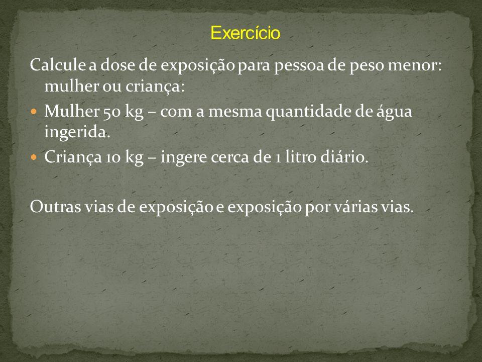 Calcule a dose de exposição para pessoa de peso menor: mulher ou criança: Mulher 50 kg – com a mesma quantidade de água ingerida. Criança 10 kg – inge
