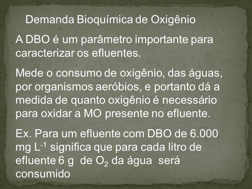 Demanda Bioquímica de Oxigênio A DBO é um parâmetro importante para caracterizar os efluentes. Mede o consumo de oxigênio, das águas, por organismos a