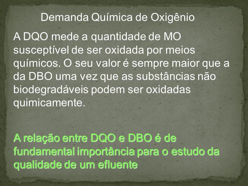Demanda Química de Oxigênio A DQO mede a quantidade de MO susceptível de ser oxidada por meios químicos. O seu valor é sempre maior que a da DBO uma v