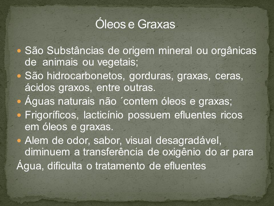 São Substâncias de origem mineral ou orgânicas de animais ou vegetais; São hidrocarbonetos, gorduras, graxas, ceras, ácidos graxos, entre outras. Água