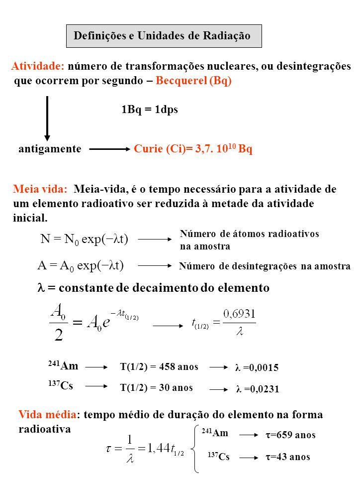 Definições e Unidades de Radiação Atividade: número de transformações nucleares, ou desintegrações que ocorrem por segundo – Becquerel (Bq) 1Bq = 1dps antigamenteCurie (Ci)= 3,7.