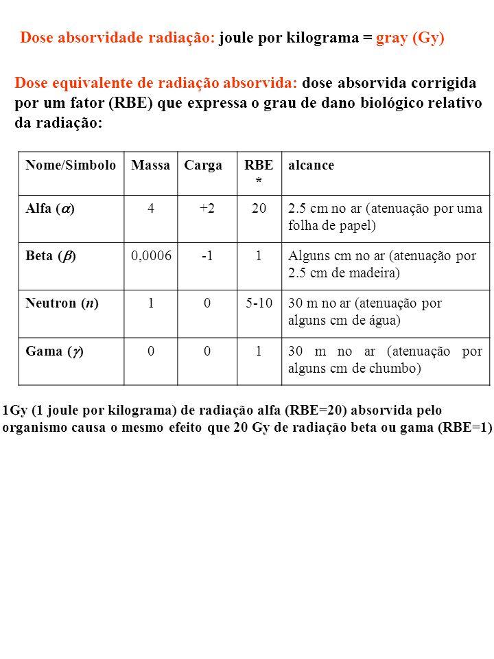Dose absorvidade radiação: joule por kilograma = gray (Gy) Dose equivalente de radiação absorvida: dose absorvida corrigida por um fator (RBE) que exp