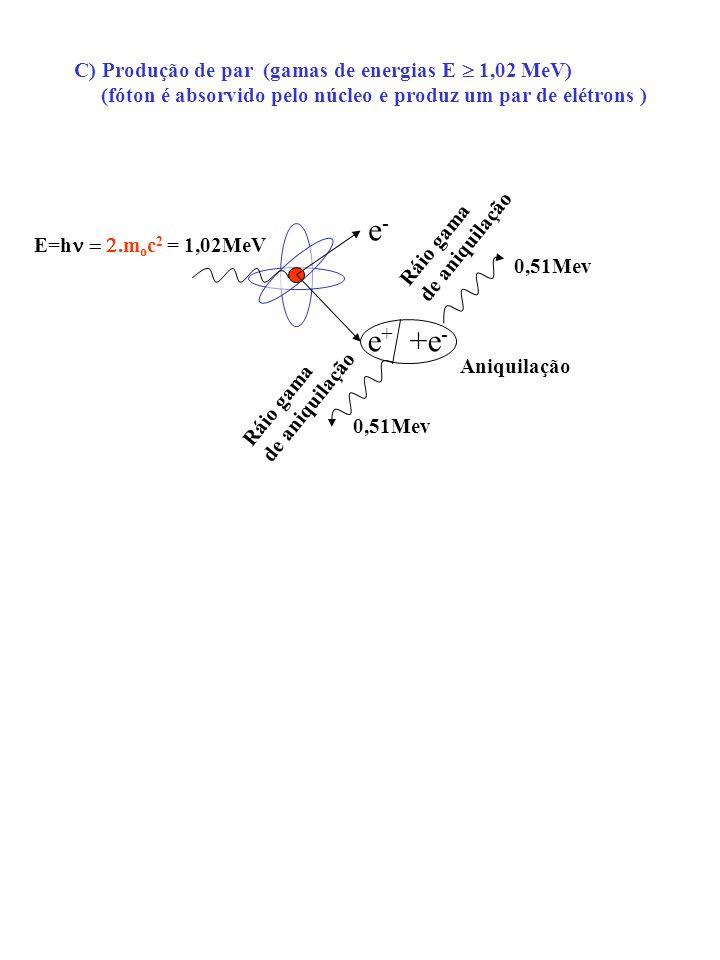 C) Produção de par (gamas de energias E 1,02 MeV) (fóton é absorvido pelo núcleo e produz um par de elétrons ) Ráio gama de aniquilação e-e- e + +e -