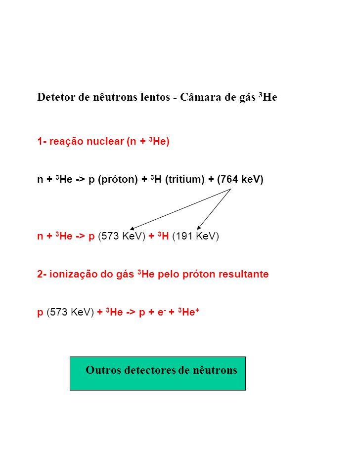Detetor de nêutrons lentos - Câmara de gás 3 He 1- reação nuclear (n + 3 He) n + 3 He -> p (próton) + 3 H (tritium) + (764 keV) n + 3 He -> p (573 KeV