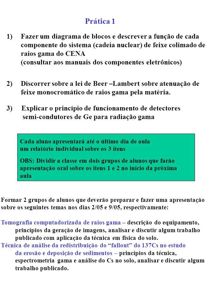 3) Explicar o princípio de funcionamento de detectores semi-condutores de Ge para radiação gama Prática 1 1)Fazer um diagrama de blocos e descrever a função de cada componente do sistema (cadeia nuclear) de feixe colimado de raios gama do CENA (consultar aos manuais dos componentes eletrônicos) 2)Discorrer sobre a lei de Beer –Lambert sobre atenuação de feixe monocromático de raios gama pela matéria.