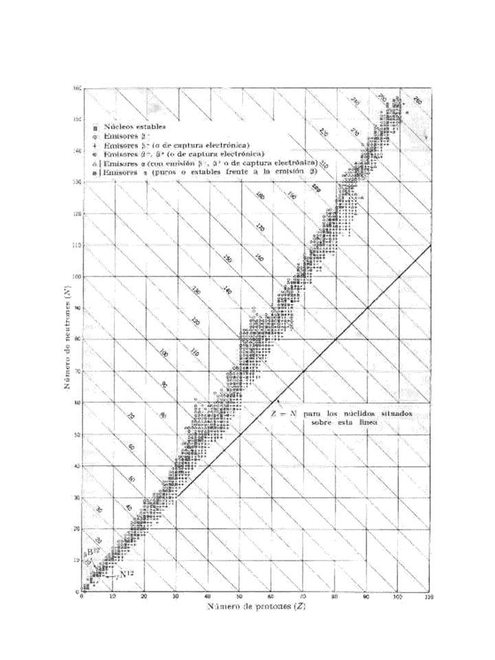 Detectores de radiação gama 1) Cintilador sólido NaI (Tl) acoplado a uma válvula fotomultiplicadora 2) Detectores semi-condutores de Ge