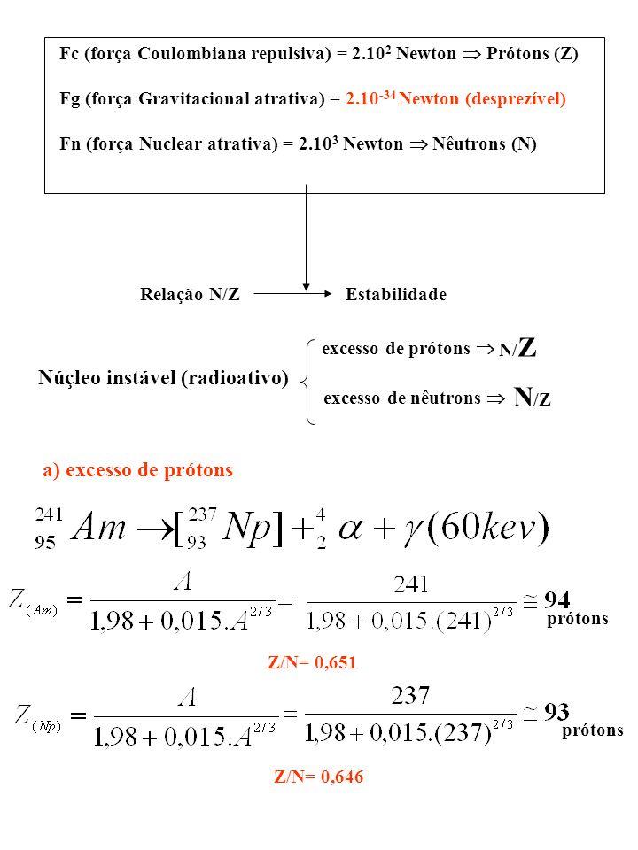 Fc (força Coulombiana repulsiva) = 2.10 2 Newton Prótons (Z) Fg (força Gravitacional atrativa) = 2.10 -34 Newton (desprezível) Fn (força Nuclear atrativa) = 2.10 3 Newton Nêutrons (N) Relação N/ZEstabilidade Núçleo instável (radioativo) excesso de prótons N/ Z excesso de nêutrons N /Z a) excesso de prótons Z/N= 0,651 Z/N= 0,646 prótons