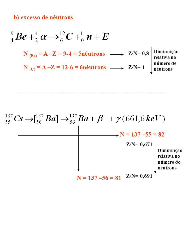 b) excesso de nêutrons N (Be) = A –Z = 9-4 = 5nêutrons N = 137 –55 = 82 Z/N= 0,8 N (C) = A –Z = 12-6 = 6nêutrons Z/N= 1 Z/N= 0,671 N = 137 –56 = 81 Z/
