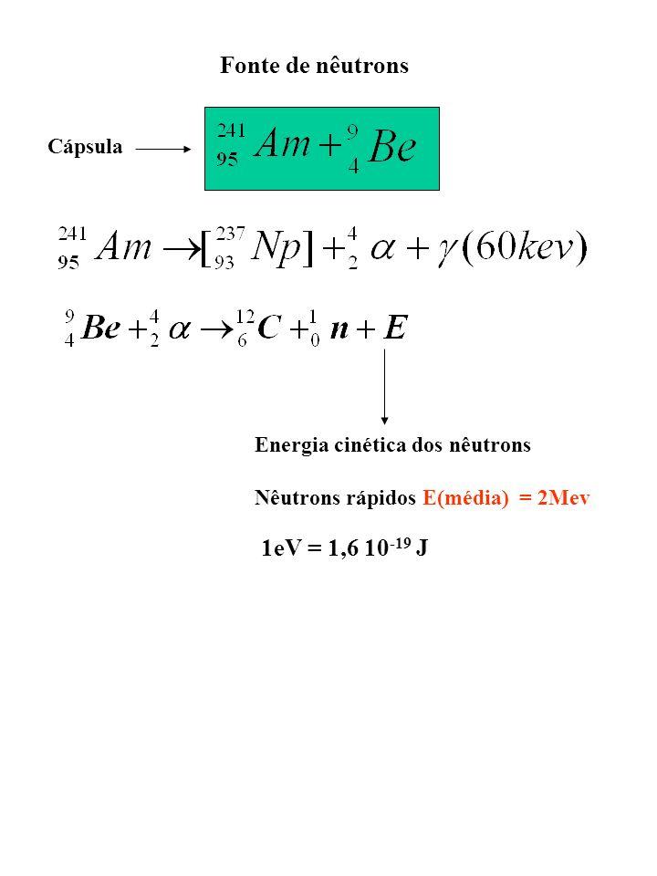 Radiação gama: onda eletromagnética produzida pelos núcleos excitados dos átomos após uma reação nuclear = emissão de energia para atingir um nível de energia mínimo mais estável.