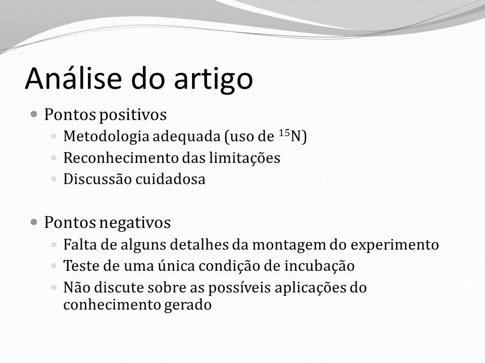 Análise do artigo Pontos positivos Metodologia adequada (uso de 15 N) Reconhecimento das limitações Discussão cuidadosa Pontos negativos Falta de algu