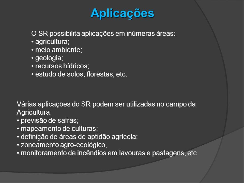 O SR possibilita aplicações em inúmeras áreas: agricultura; meio ambiente; geologia; recursos hídricos; estudo de solos, florestas, etc. Várias aplica