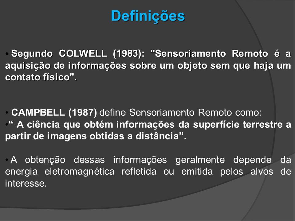 Conceitos É o conjunto das atividades relacionadas com a aquisição e a análise de dados de sensores remotos *.