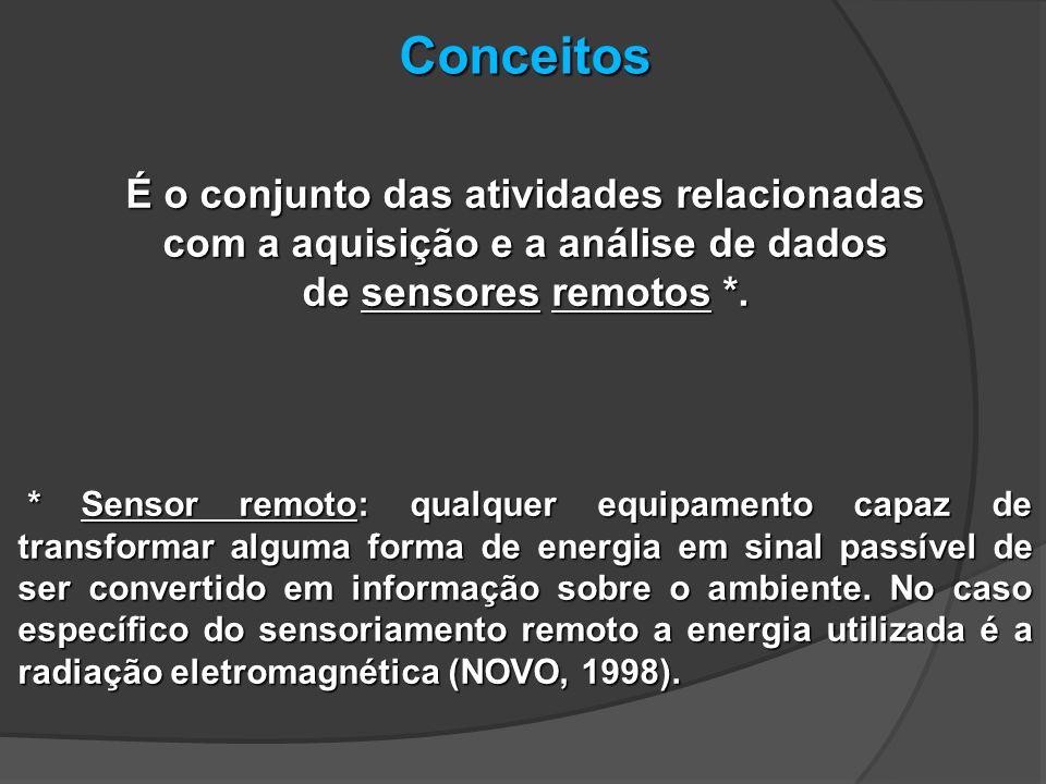 Conceitos É o conjunto das atividades relacionadas com a aquisição e a análise de dados de sensores remotos *. * Sensor remoto: qualquer equipamento c