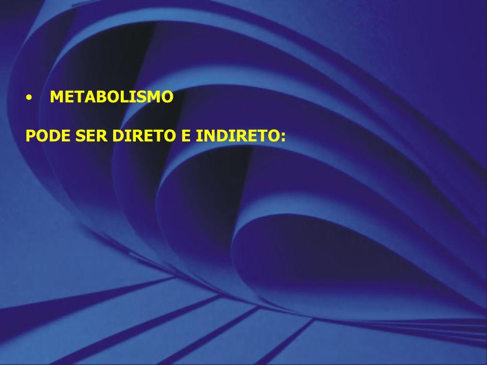 METABOLISMO PODE SER DIRETO E INDIRETO: